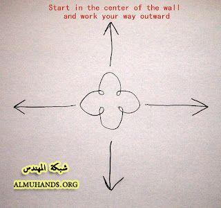 almuhands 1347780489 494 طريقة  لعمل الاستنسل عن طريق رسمك الاستنسل بالشكل الذي ترغبه